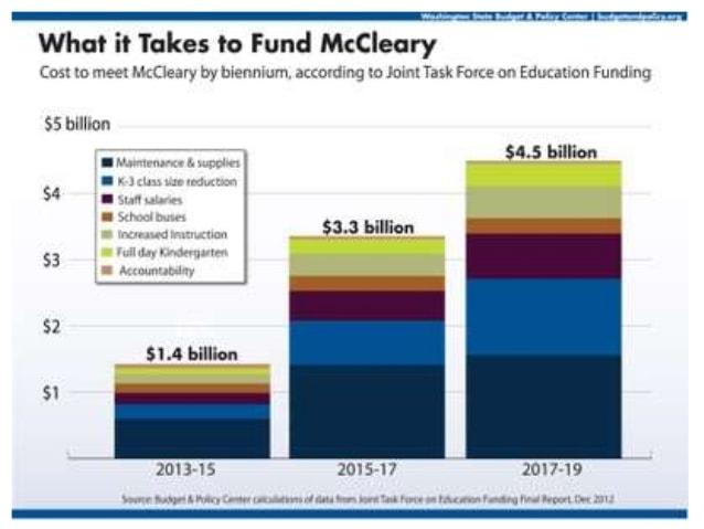 education-funding-litigation-in-washington-state-june-2014-28-638