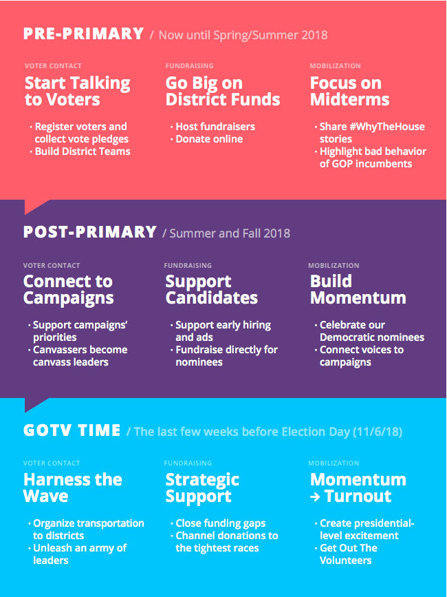 2018 Primaries Across The Country Prove That EVERY Vote
