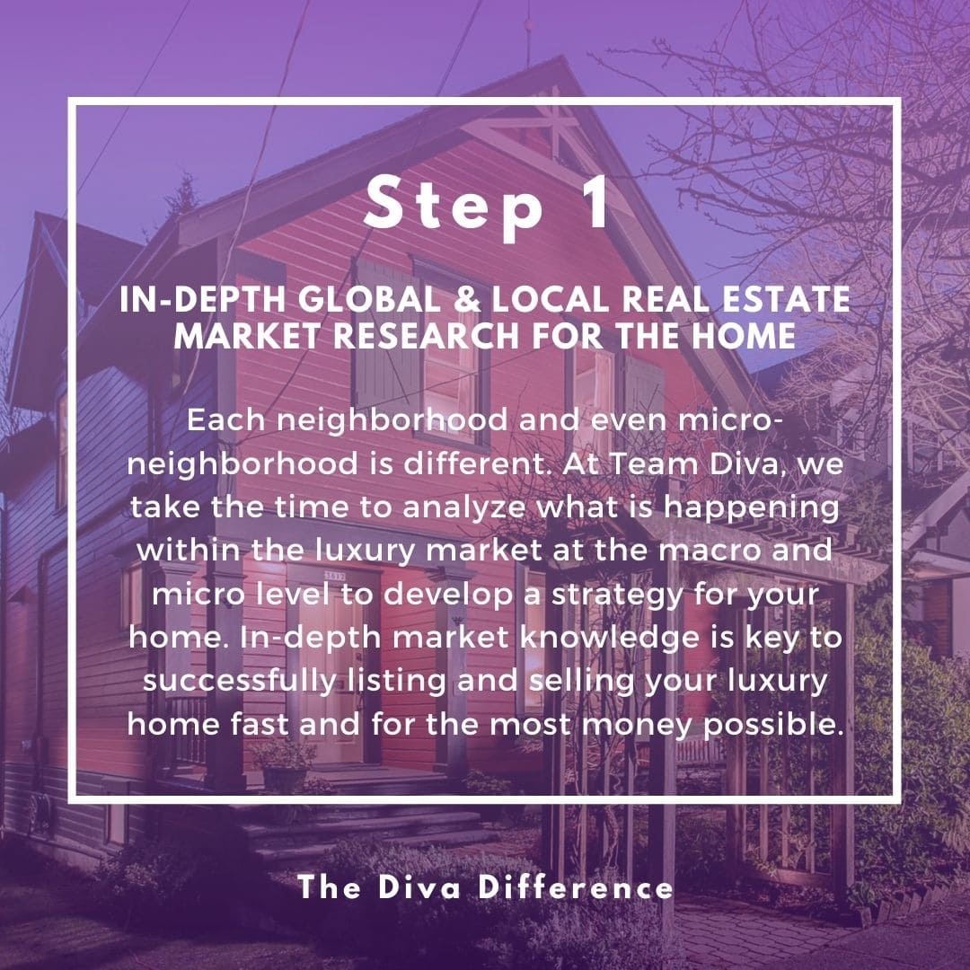 How To Sell A Unique Luxury Home: Step 1 - Market Research